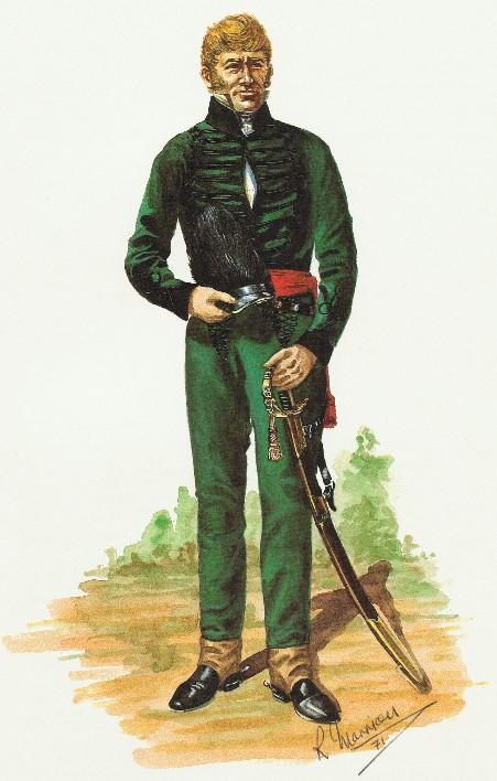 War Of 1812 British Uniforms